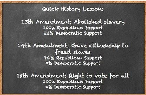 Congress_vote_slavery
